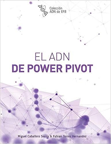 El Adn De Power Pivot por Miguel Caballero Gratis