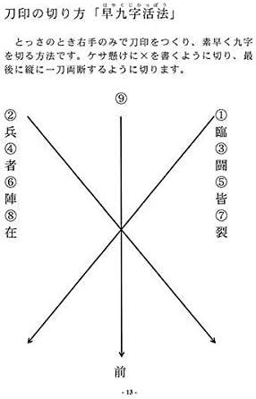 九字の切り方 九字切りは危険なの?~安全に九字切りをするには|占いとスピリチュアルと・・・