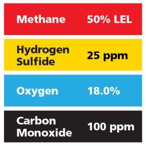 Gasco 71-Regulator-0.50 Fixed Flow Calibration Gas Regulator 0.50 LPM