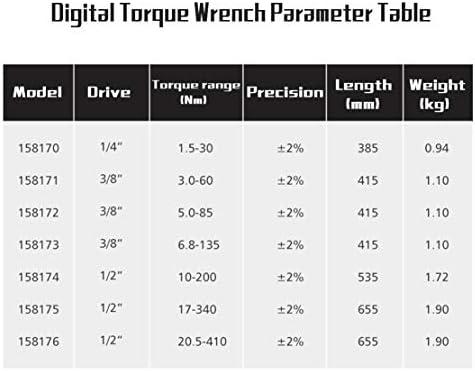 トルクレンチ - 1/4 、 3/8 、 1/2 インチドライブ 400 Nm 高トルク 精度 3% 収納ボックス付き