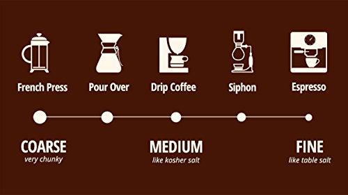 MANUAL CONICAL BURR COFFEE GRINDER – slim design, ceramic, stainless steel, Adjustable grinder for varied coarseness of beans by Tru-Type (Image #7)