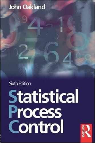 Statistical Quality Control Books Pdf