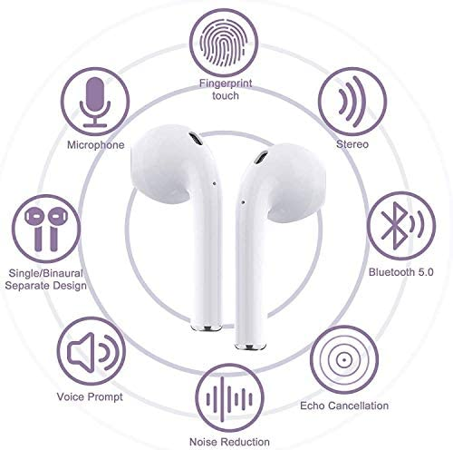 Wireless Earbuds Wireless Bluetooth Earbuds 3-D Stereo Headphones 【24H Fast Charging Case】 IPX5 Waterproof Sports Headphones Built in Mic in Ear Ear Buds Noise Cancelling Headsets for iPhone/Android
