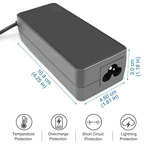 JUYOON 65W thinkpad USB-c Charger Power Adapter for Lenovo