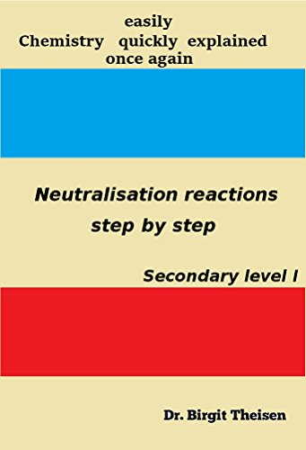 what happens in a neutralisation reaction