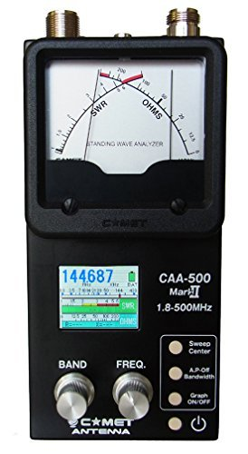 Comet Original CAA-500 MARK II Standing Wave Analyzer 1.8-500MHz SWR & Impedance Simultaneously by Comet