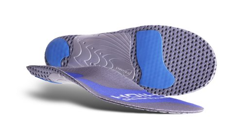 currexSole ActivePro -Football - Soccer- Baseball - Lacrosse - Spikes