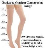 BriteLeafs Opaque Thigh High Compression Stockings