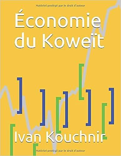 Économie du Koweït
