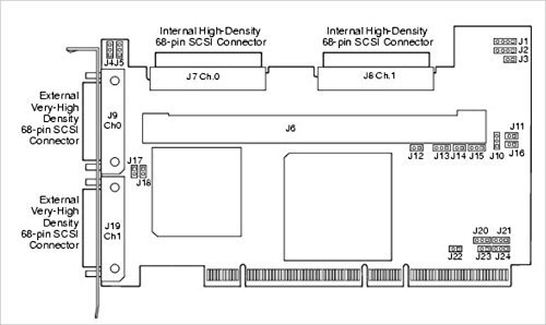 DELL 1U294 Grade-A with 90-day Wrnty. 2CH PERC 4 R...