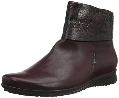 4feb6681f6953f Chaussures Mephisto : comparatif des modèles hommes et femmes | MA ...