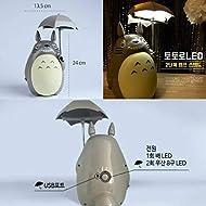 Totoro Anime LED Night Light Kid's Character Lamp USB Charge, Desk Night Table Reading Lamp