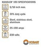 Hobart Handler 190 with SpoolRunner 100