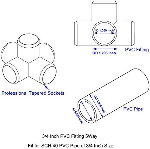6 way pvc fitting _image3