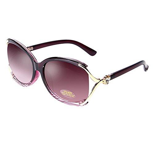 LianSan Womens Round Oversized Designer Vintage Sunglasses with UV Protection 1558 - Order Can Online I Prescription Sunglasses
