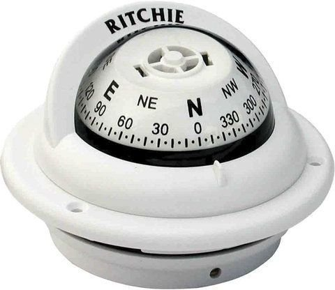 (RITCHIE. Trek Built-in Compass 2 Inches 1/4 White/White)