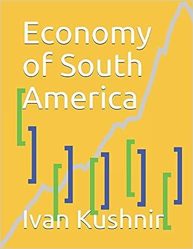 Economy of South America