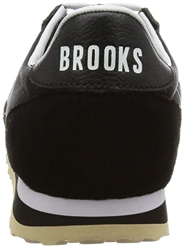 Vanguard Womens Vanguard Womens Brooks Brooks Brooks Brooks Vanguard Womens Brooks Womens Vanguard Womens Iq4AfUwx