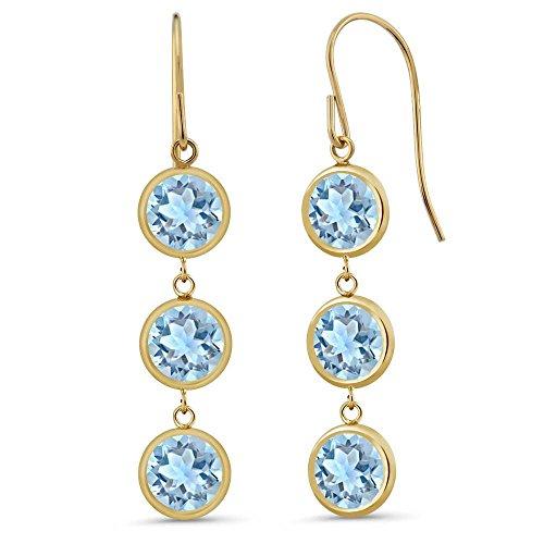 Aquamarine Dangling Earrings (2.64 Ct Round Sky Blue Aquamarine 14K Yellow Gold Bezel 1