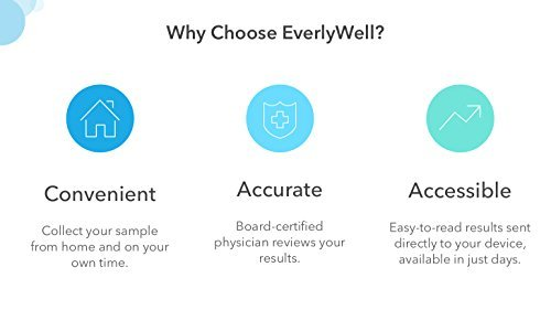 EverlyWell - Men's Health Test - Check Four Vital Hormones (Not available in MD,NY, NJ, RI) by Everly Well (Image #6)