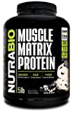 NutraBio Muscle Matrix Protein – Cookies and Cream Review