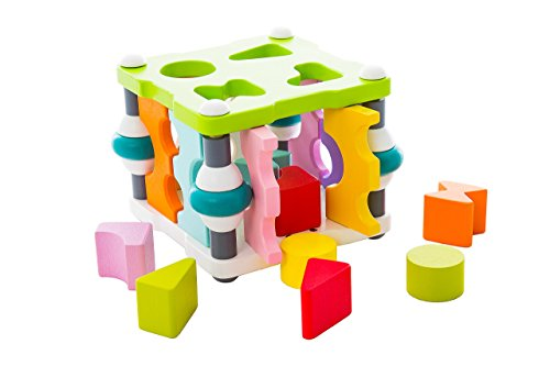 Most bought Shape Sorters