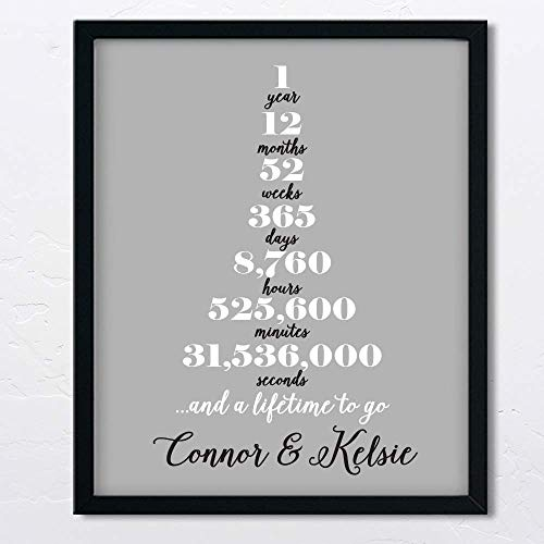 1 Year Anniversary Framed Print   Choose Color   Personalized Anniversary Print   Anniversary Gift   1st Anniversary Gifts   Anniversary Gift Wife   Anniversary Gift Husband   First Anniversary ()