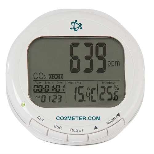 oor Air Quality CO2 Meter, Temperature and Relative Humidity, White (Indoor Humidity Meter)