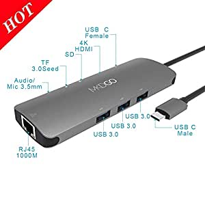 MKDGO USB C Type Hub, 9 in 1 Multiport Adapter-4K HDMI & 1000M RJ45 Dual Output,3 USB A 3.0 Ports,3.5mm Audio Jack,Micro SD/SD Card Reader, Type C Charger for MacBook Pro/Google Pixel & More USB C