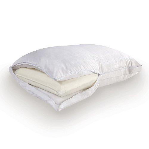 Sealy Posturepedic Comfort Memory pillow