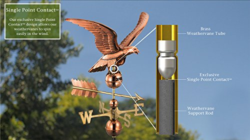 Good Directions Smithsonian Eagle Weathervane, Pure Copper by Good Directions (Image #2)