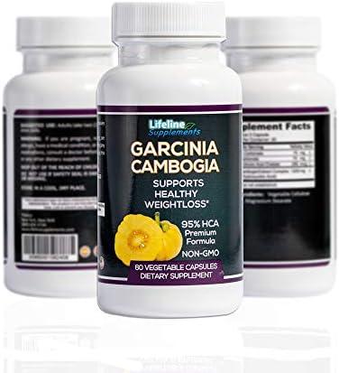 Garcinia Cambogia Appetite Control Supplement