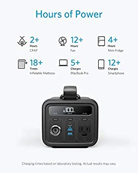 Anker Powerhouse 200, 200Wh 57600mAh Portable Rechargeable Generator Clean Silent 110V AC Outlet USB-C Power Delivery USB 12V Car Outlets, for Fast Charging, Camping, Emergencies, CPAP, and More