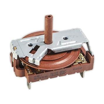 DOJA Industrial | Selector HORNO 6/P TEKA HE-610, 615 | Horno ...