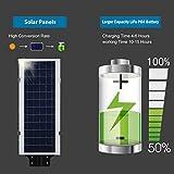 Taoesy 60W Solar Street Lights Outdoor Dusk to Dawn