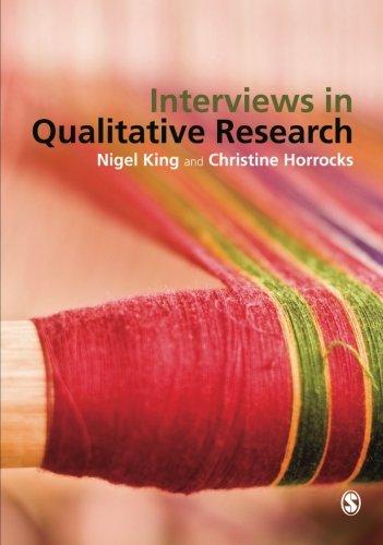 Interviews in Qualitative Research