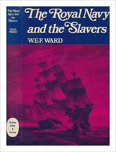Royal Navy and the Slavers