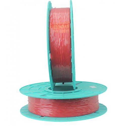 2.500 ft. Standard Paper / Plastic Red Twist Tie Ribbons (10 Spools) - 03-2500-Red by Miller Supply Inc