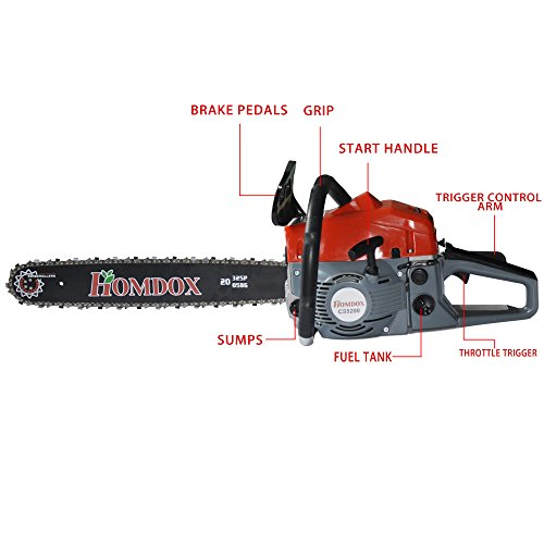 The 8 best gas chainsaw under 200