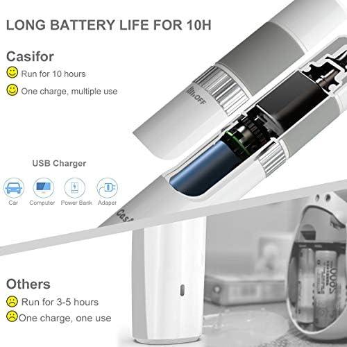 Casifor Lime à Ongle Chien, Coupe Ongle Electrique Rechargeable USB, Travaille Pendant 10-20h, 40DB Ultra-Silencieux (6300 TR/Min et 8200 TR/Min)