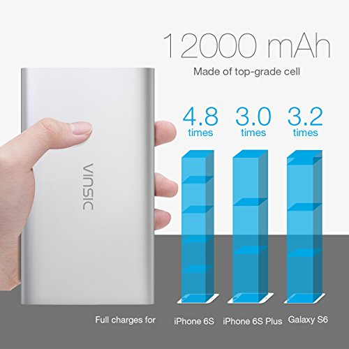 Power bank , Vinsic® Power bank ultra delgado de 12000mAh ...