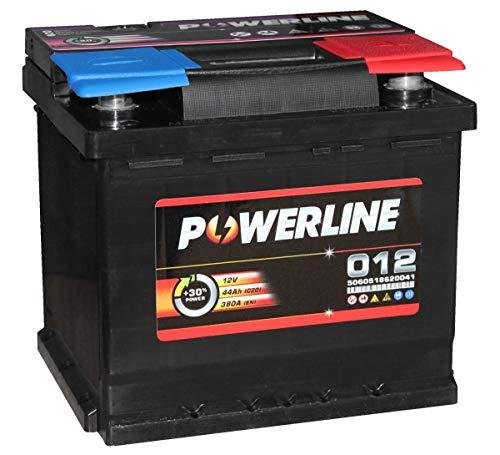 012 Powerline Car Battery 12V: