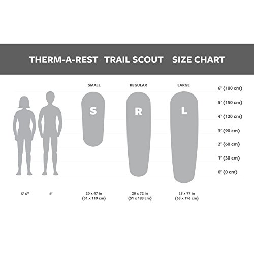 Therm A Rest Trail Scout Self Inflating Foam Camping Mat