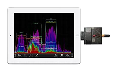 Oscium WiPry-Pro, 2.4 GHz iPhone iPad Spectrum Analyzer