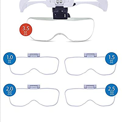 Head Magnifier Glasses, Head Mount Magnifying Glasses with Light for Reading Professional Headband Magnifier Hands Free for Jewelers, Crafts, Watch, Circuit Repair, Hobby, 1.0X,1.5X,2.0X,2.5X,3.5X: Office Products
