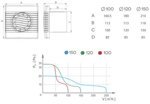 Quality Wall Kitchen Bathroom Extractor Fan 150mm Standard Prim Ventilation Fan In The Uae See