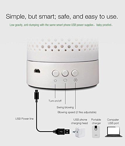 DeeXop-DeXop Air Cleaner Air Purifier System Portable Air Purifier True HEPA Air Cleaner Remove Smokes With SPA