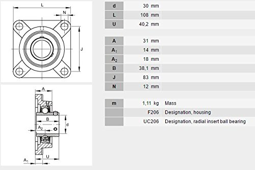 UCF 206// SF30 30 mm bore Mounted Block Cast Housing Self-aligning Pillow Bearing 2 PCS
