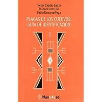 Plagas de los cultivos: Guía de identificación (Manuales)
