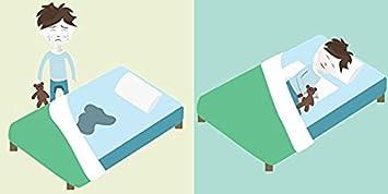 Snoozy 2 Piece Stay Dry Waterproof Bed Pads, 34 x 30 34 x 30 Fiberlinks Textiles Inc. S7104/2